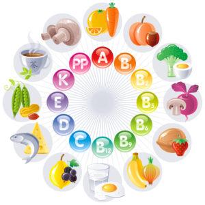 Alte Vitamine